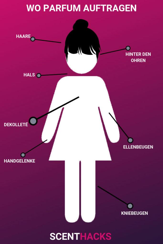 Wo Parfum Auftragen Damenduft